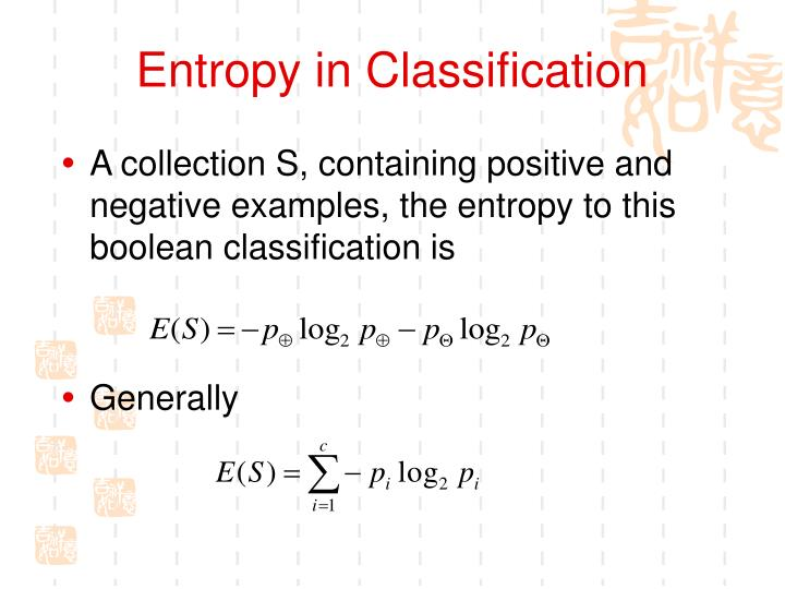 Entropy in Classification