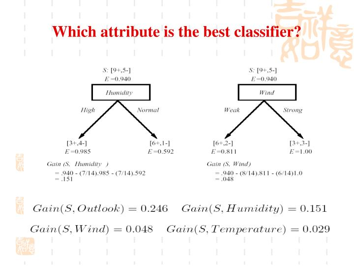Which attribute is the best classifier?