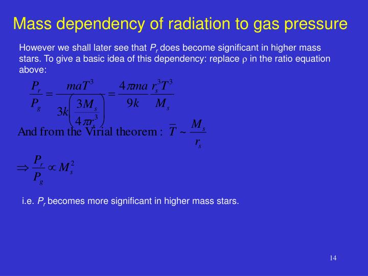 Mass dependency of radiation to gas pressure