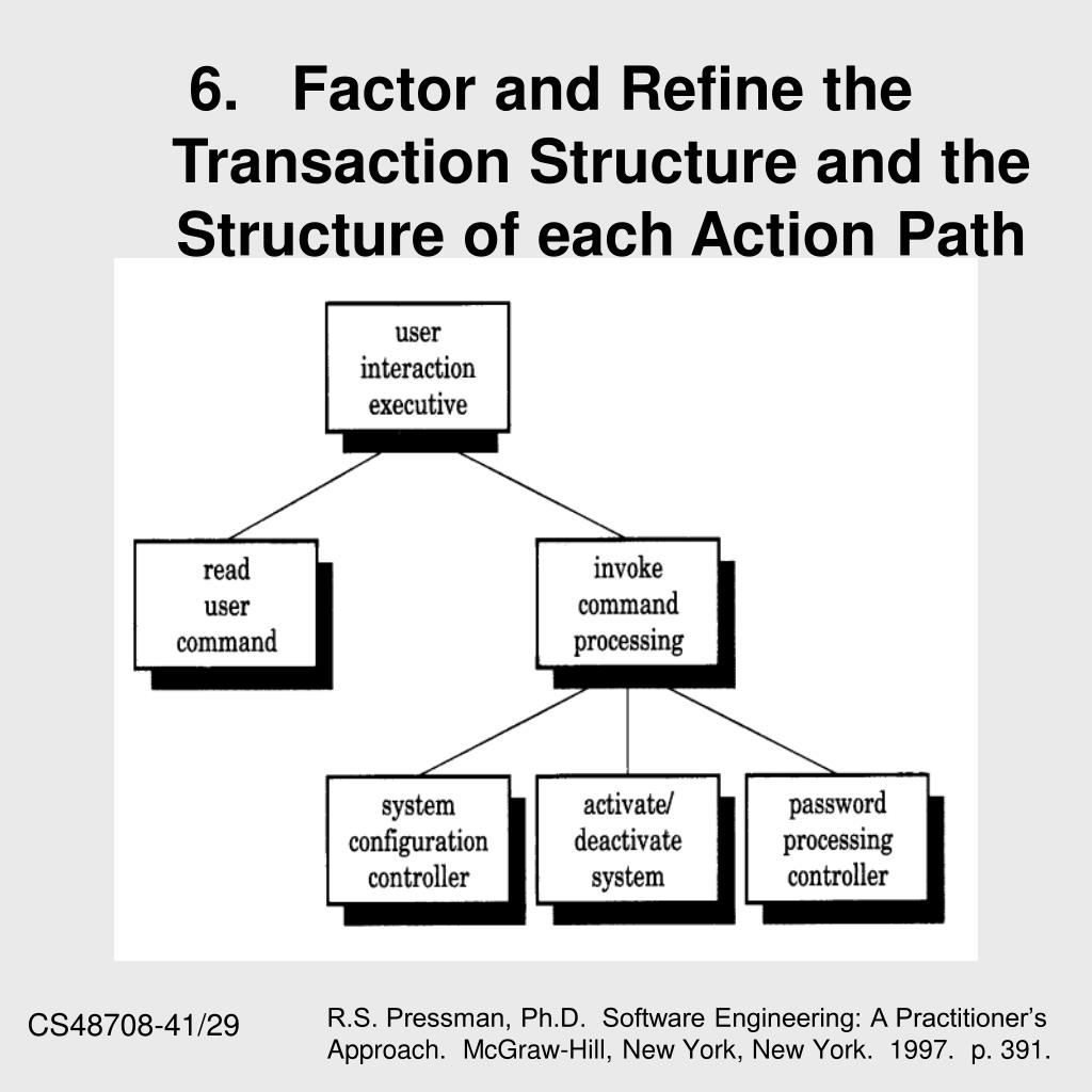6.	Factor and Refine the Transaction Structure and the Structure of each Action Path