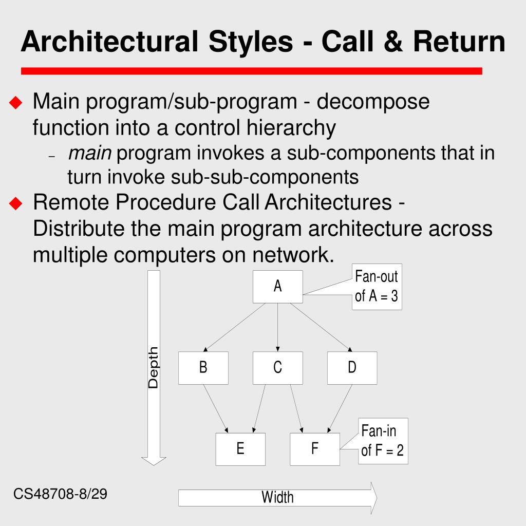 Architectural Styles - Call & Return