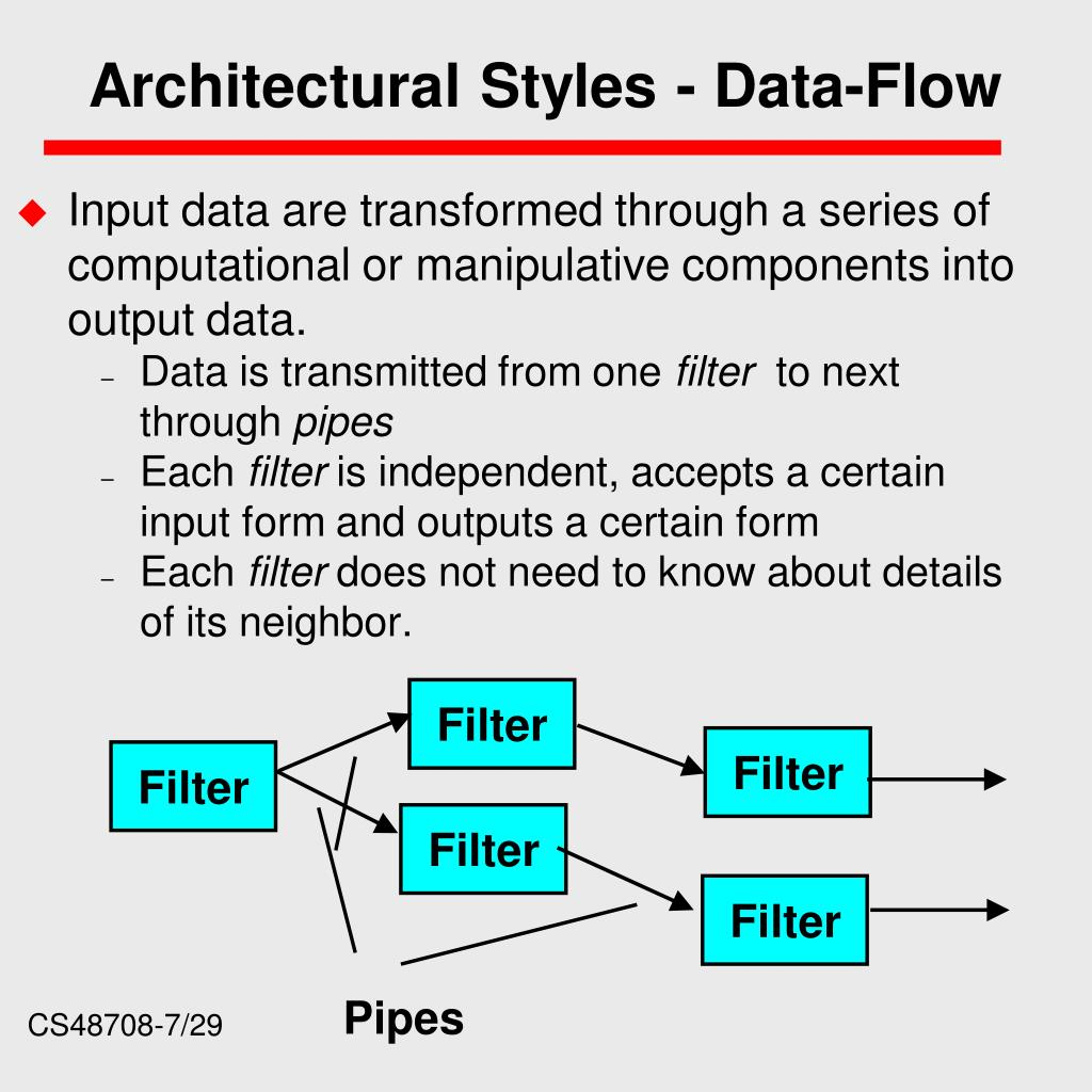 Architectural Styles - Data-Flow