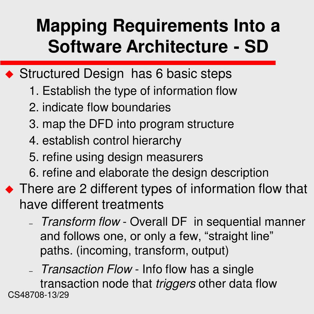 Mapping Requirements Into a Software Architecture - SD