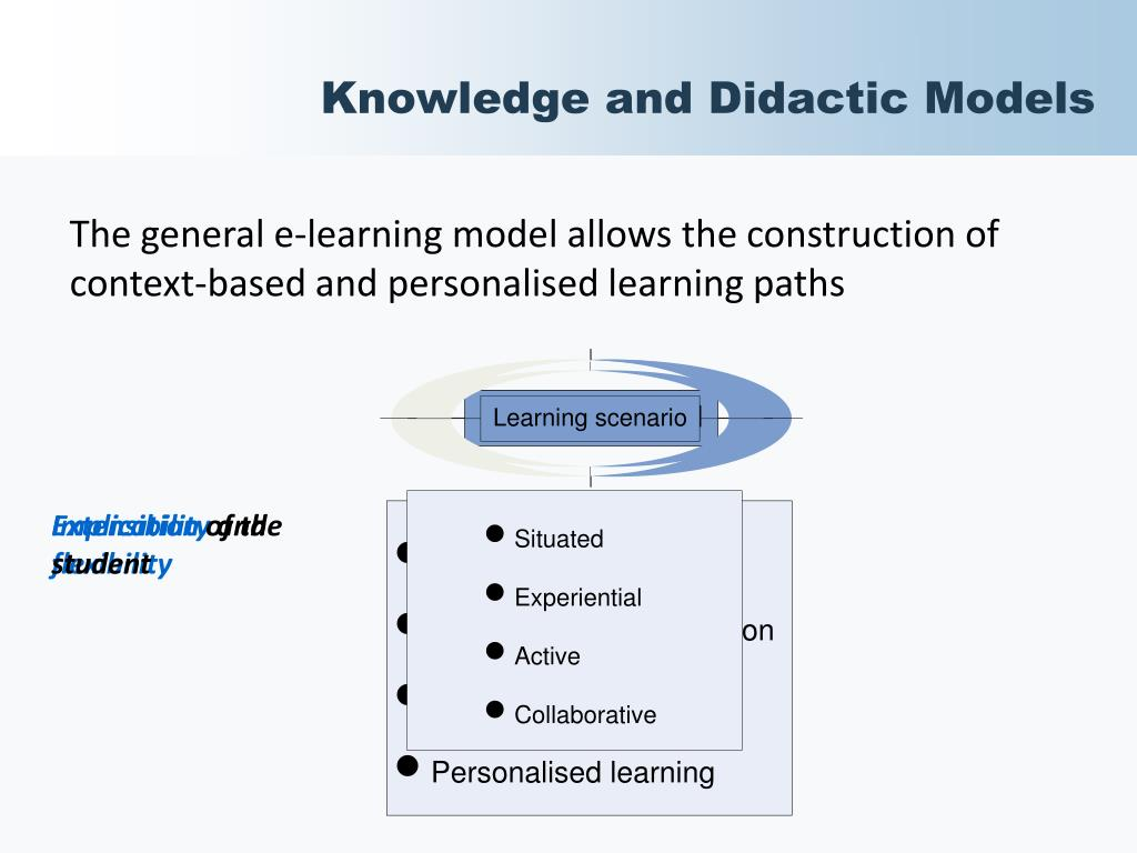 Knowledge and Didactic Models