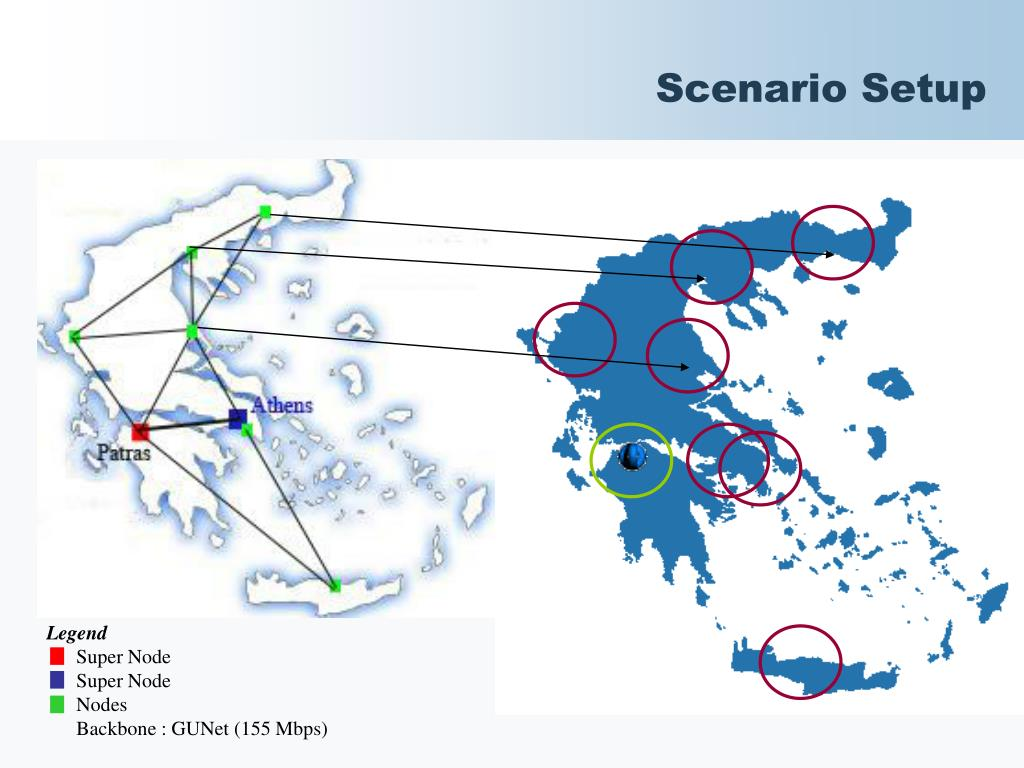 Scenario Setup