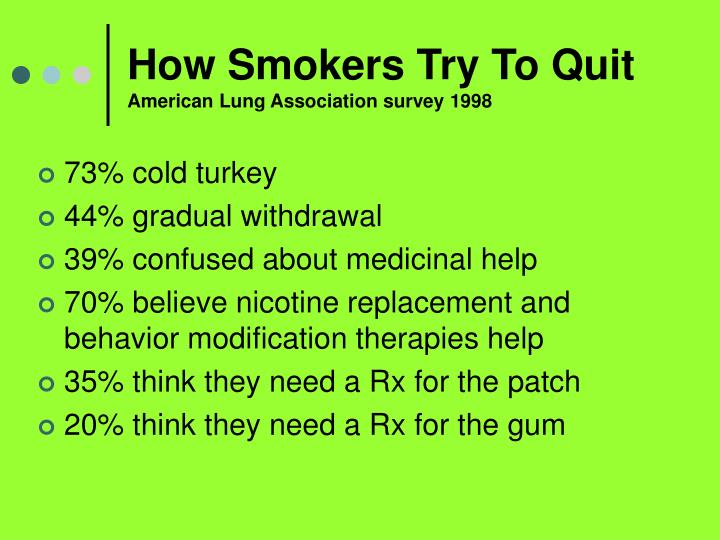 How Smokers Try To Quit