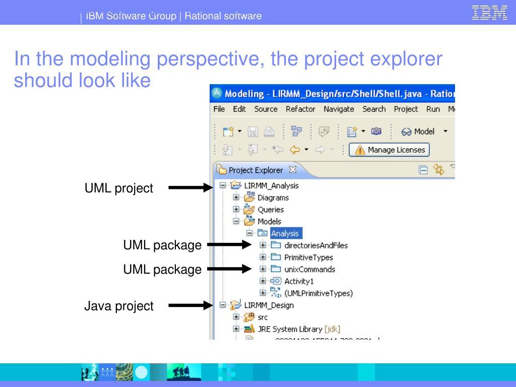 UML project