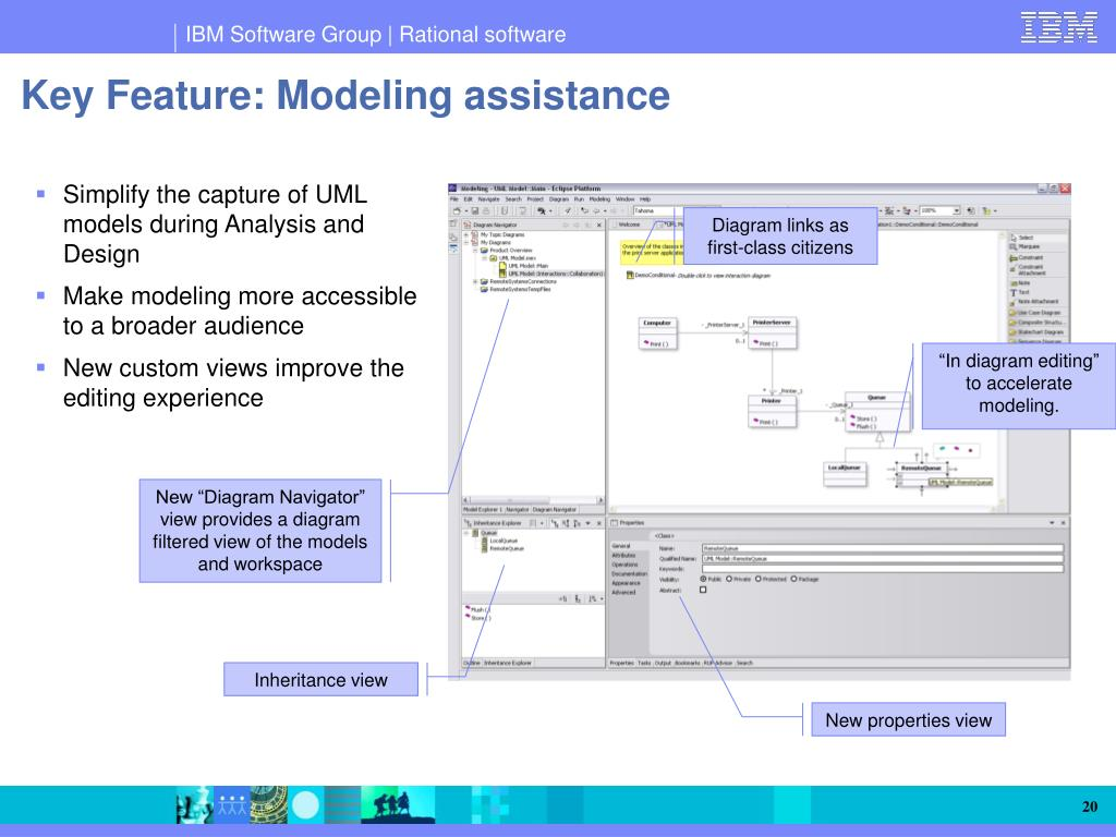 Key Feature: Modeling assistance