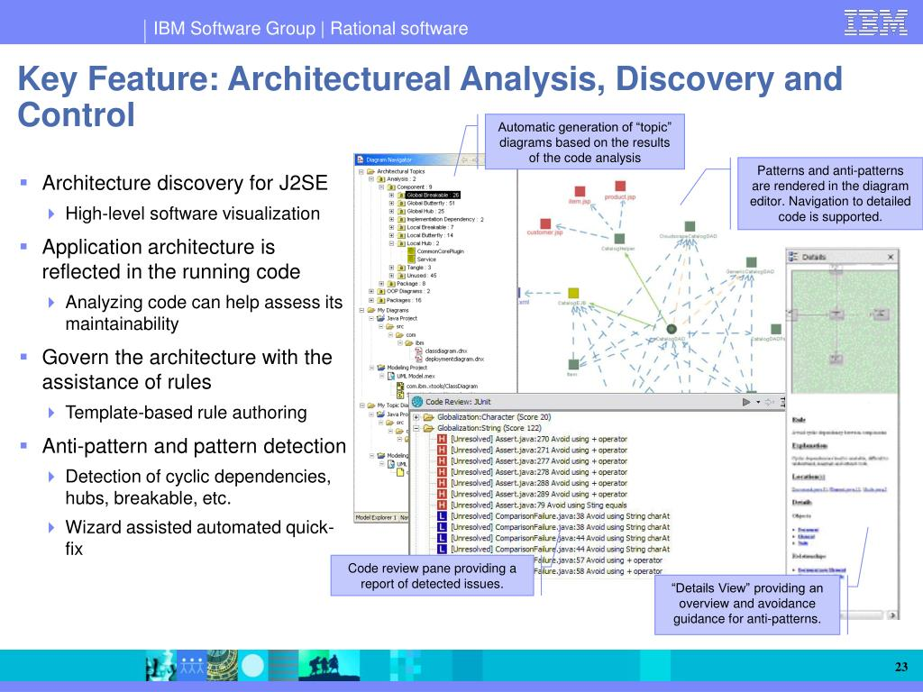 Key Feature: Architectureal Analysis, Discovery and Control