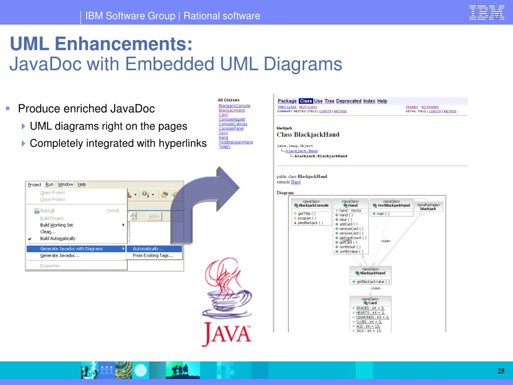 UML Enhancements:
