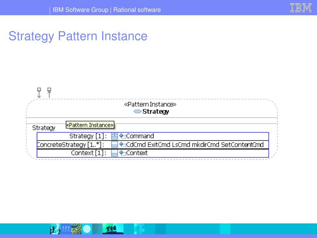Strategy Pattern Instance