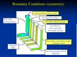 boundary conditions symmetry