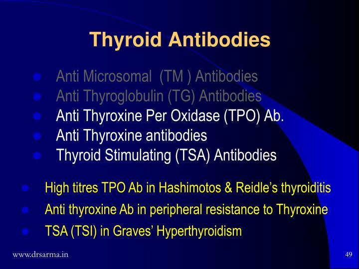 Anti Microsomal  (TM ) Antibodies