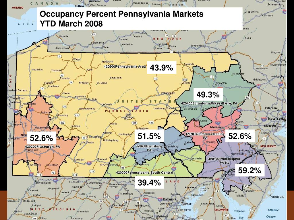 Occupancy Percent Pennsylvania Markets
