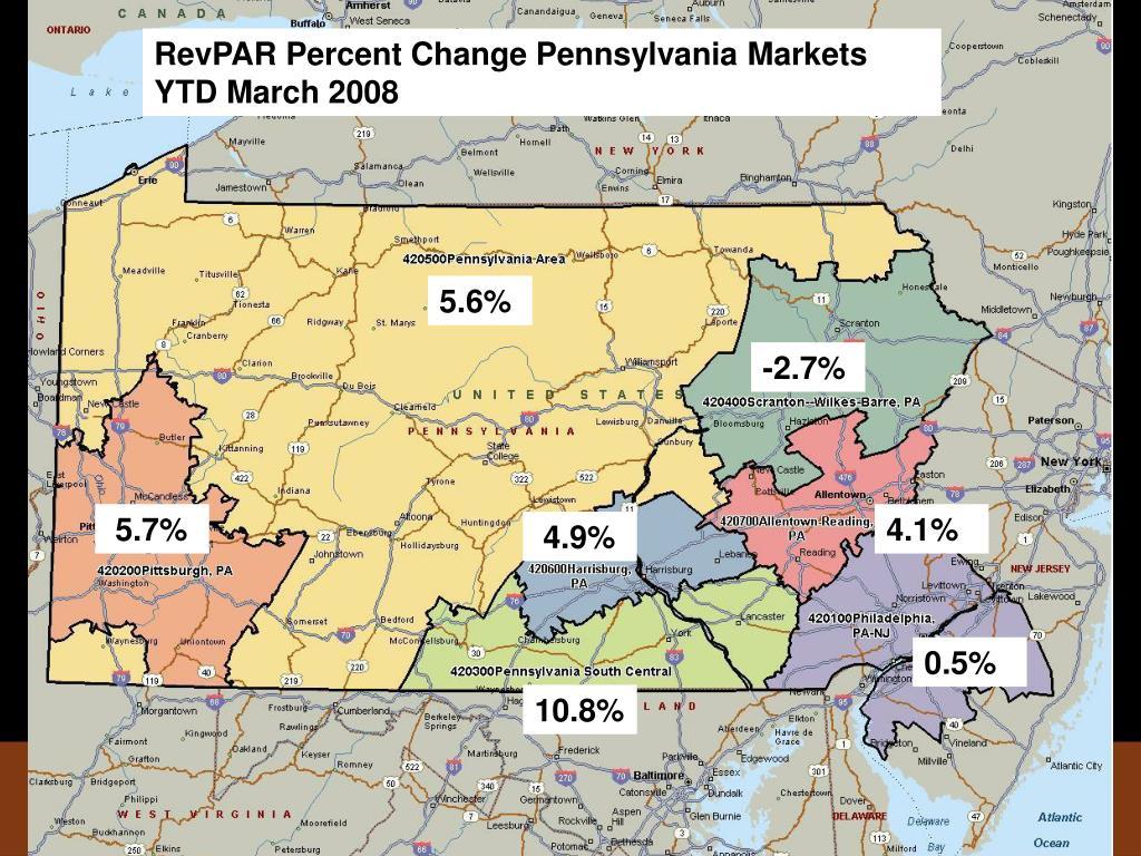 RevPAR Percent Change Pennsylvania Markets