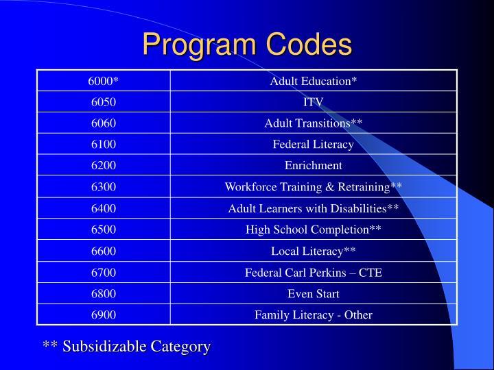 Program Codes