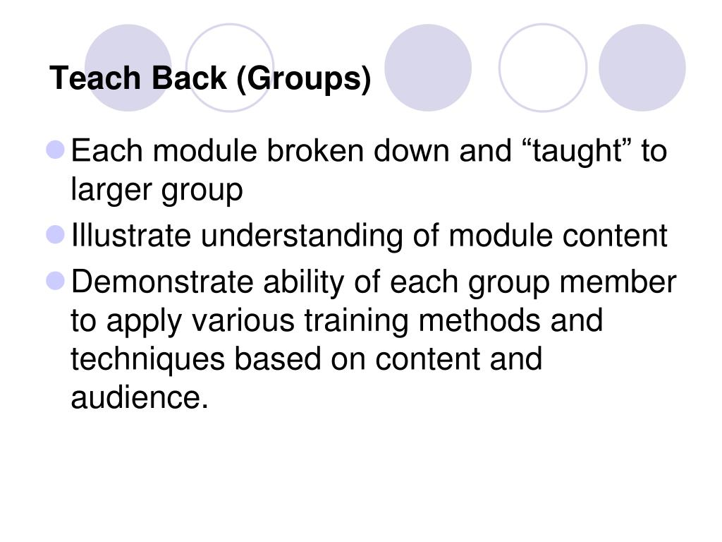 Teach Back (Groups)