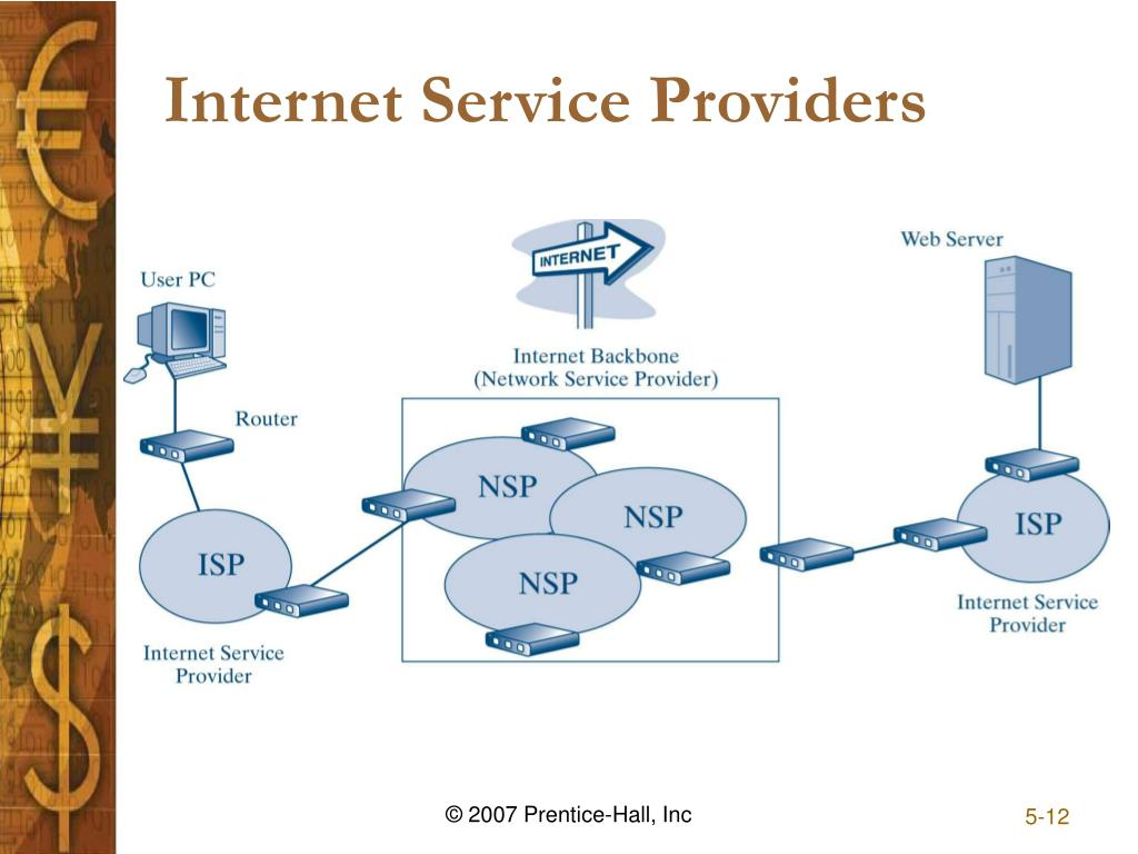 Internet Providers For My Area >> Internet Providers Related Keywords - Internet Providers Long Tail Keywords KeywordsKing