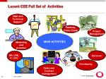 lucent cee full set of activities