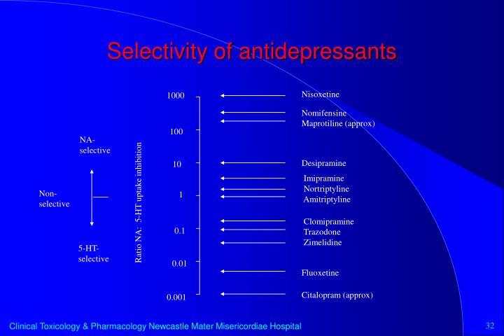 Selectivity of antidepressants