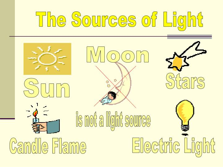 The Sources of Light