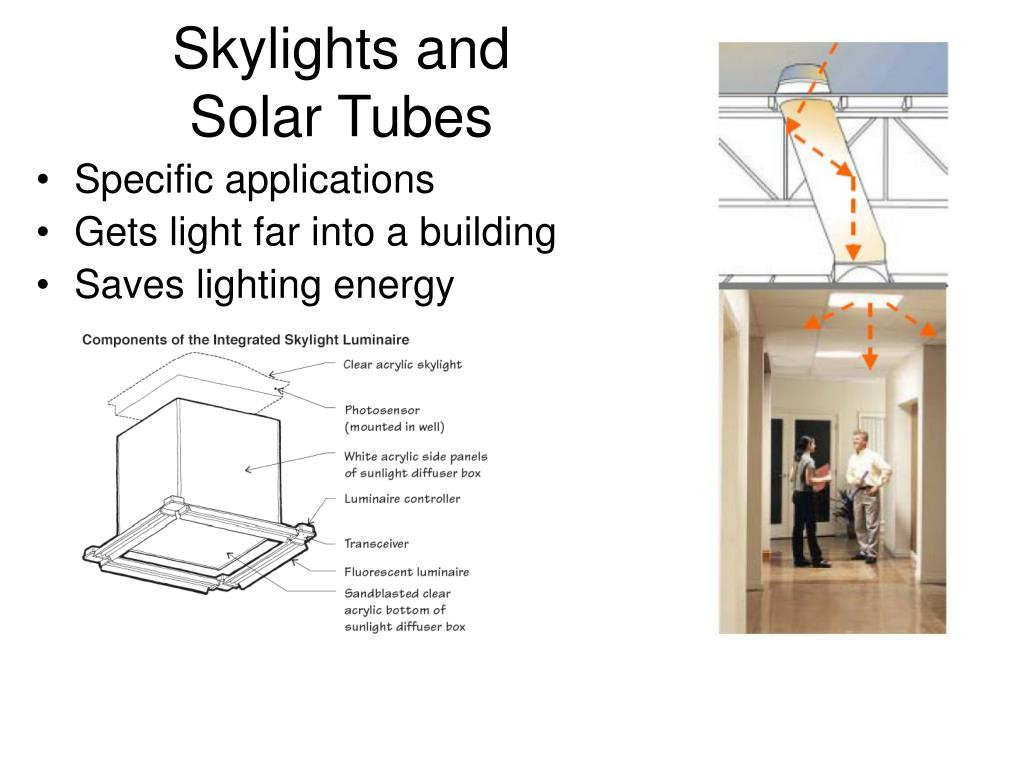 Skylights and Solar Tubes