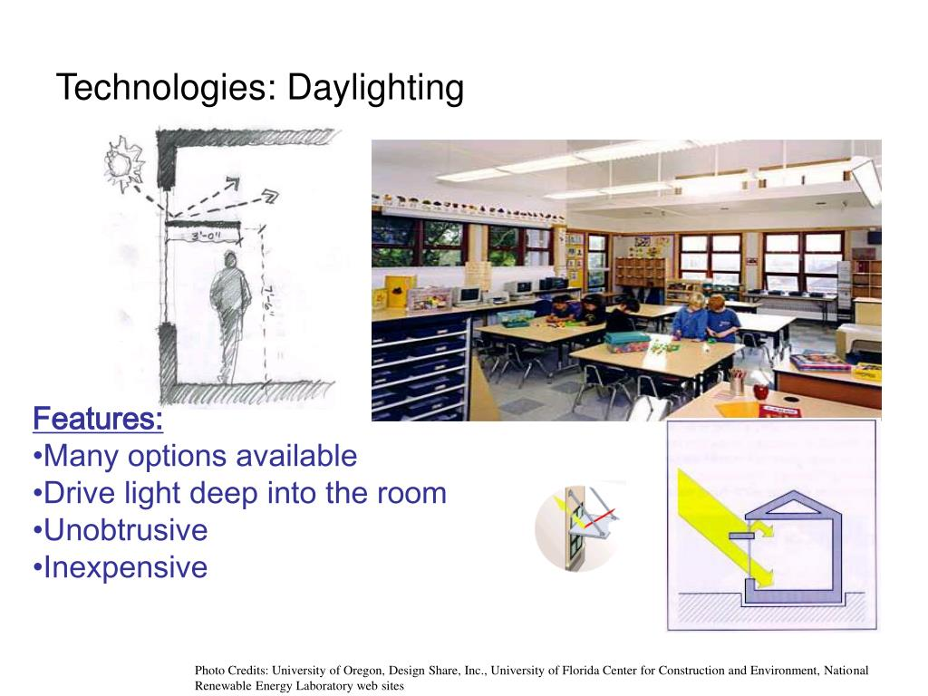 Technologies: Daylighting