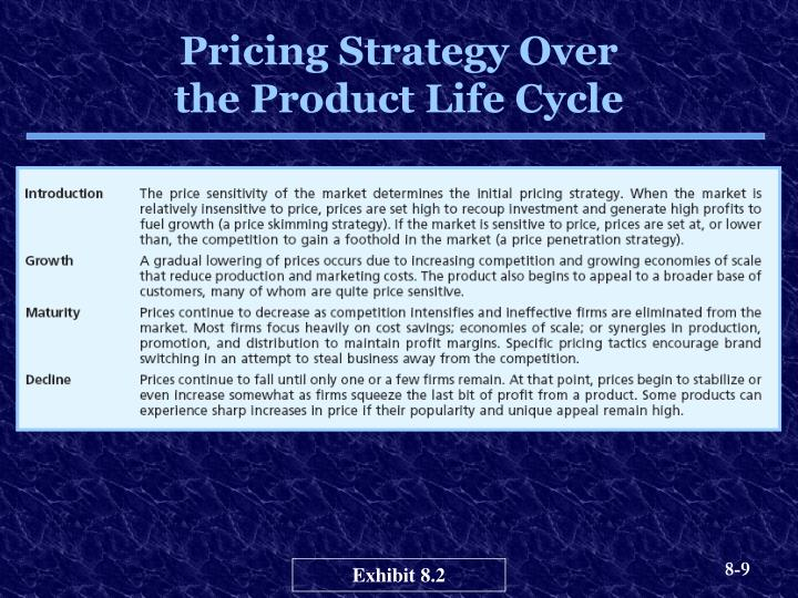 Pricing Strategy Over