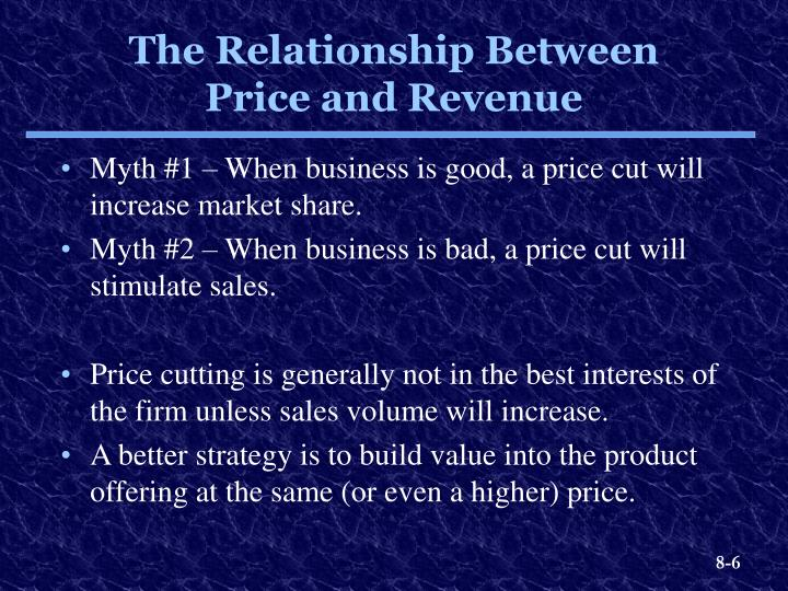 Myth #1 – When business is good, a price cut will increase market share.