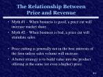 the relationship between price and revenue