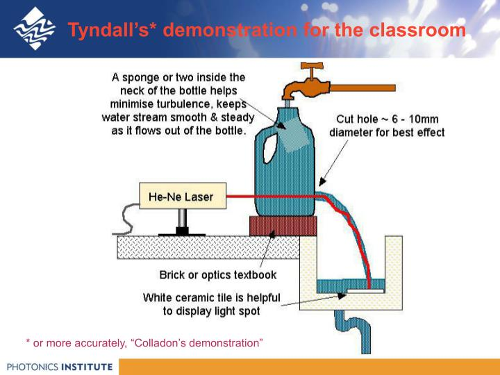 Tyndall s demonstration for the classroom
