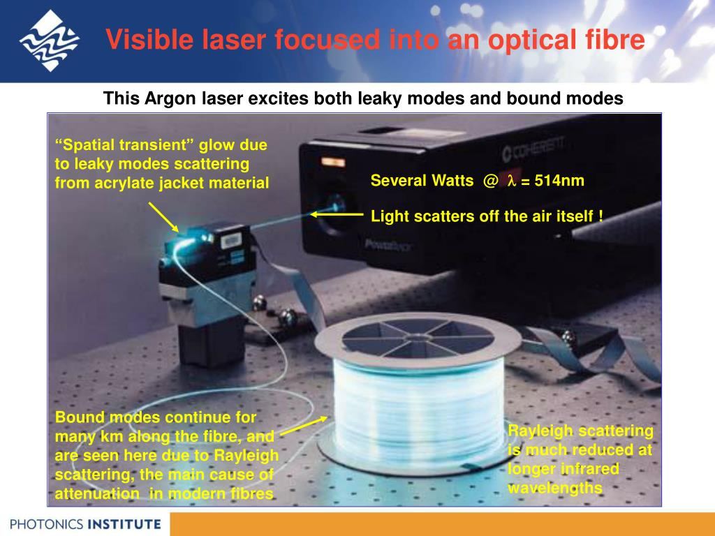 Visible laser focused into an optical fibre