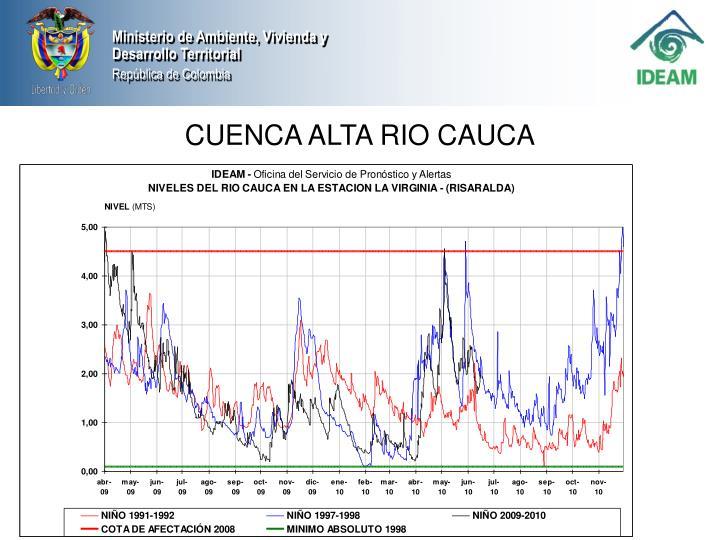 CUENCA ALTA RIO CAUCA
