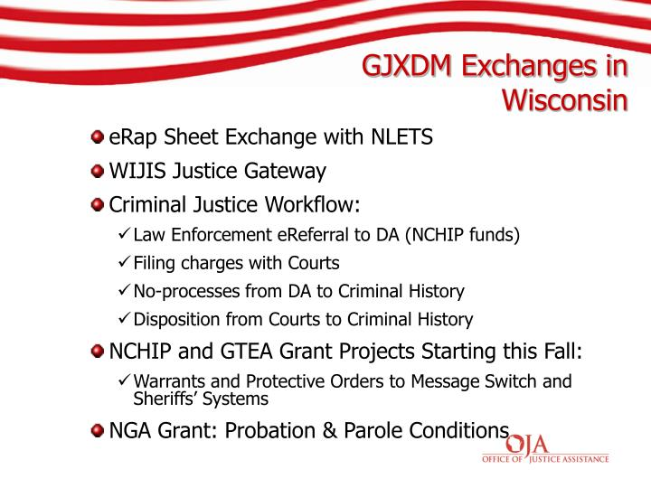 Gjxdm exchanges in wisconsin