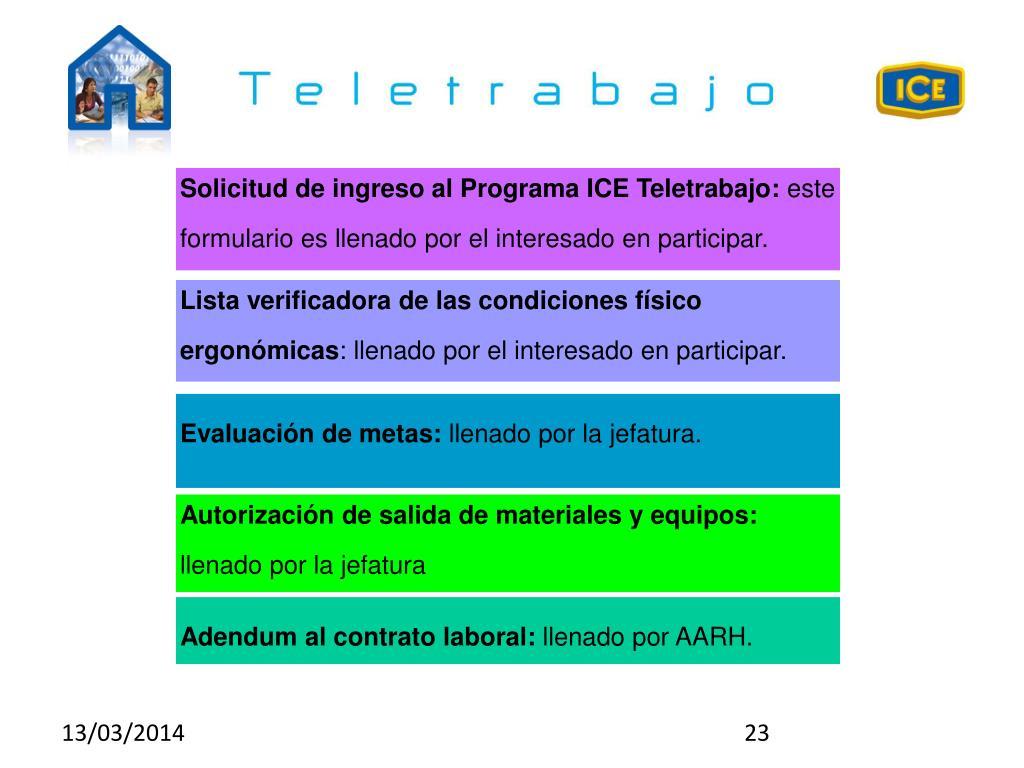 Solicitud de ingreso al Programa ICE Teletrabajo: