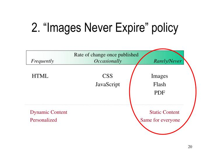 "2. ""Images Never Expire"" policy"