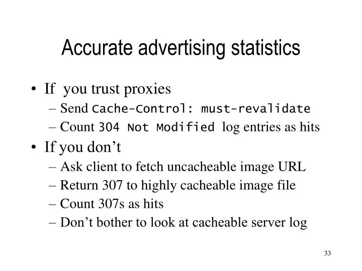 Accurate advertising statistics