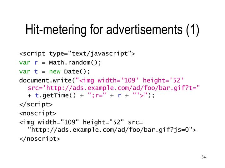 Hit-metering for advertisements (1)
