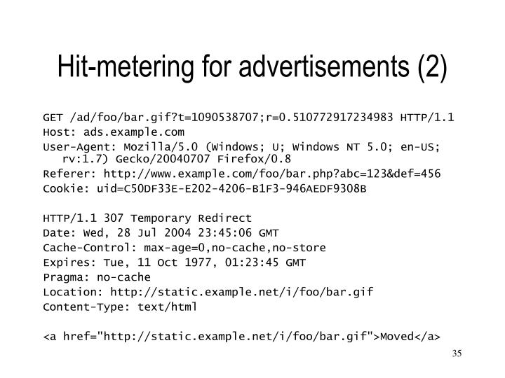 Hit-metering for advertisements (2)