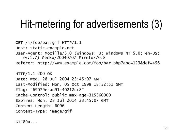 Hit-metering for advertisements (3)