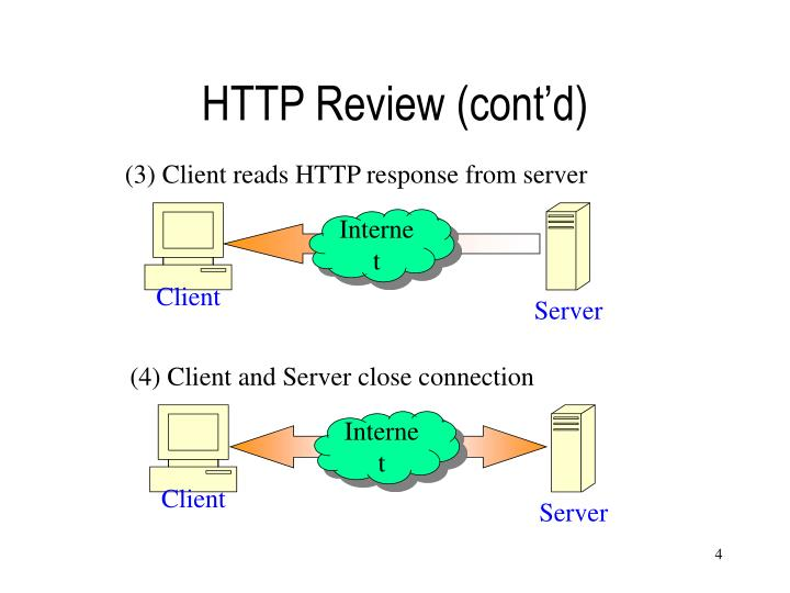 HTTP Review (cont'd)