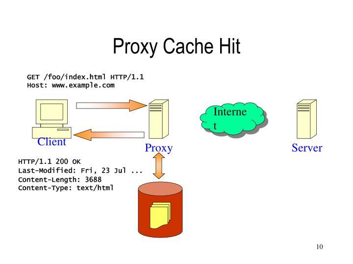 Proxy Cache Hit