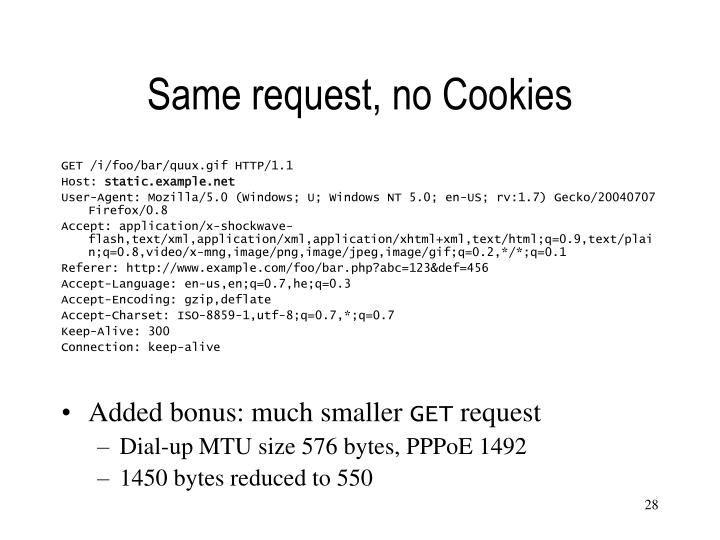 Same request, no Cookies