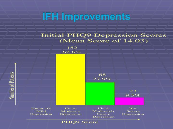 IFH Improvements