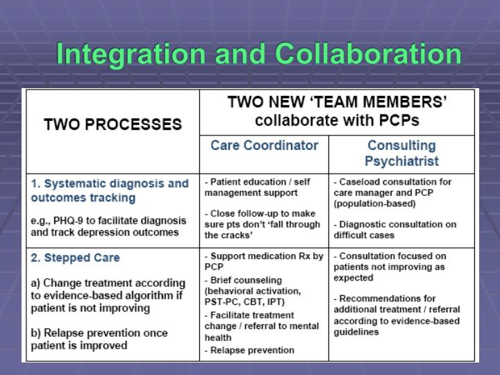 Integration and Collaboration
