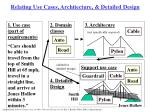 relating use cases architecture detailed design1