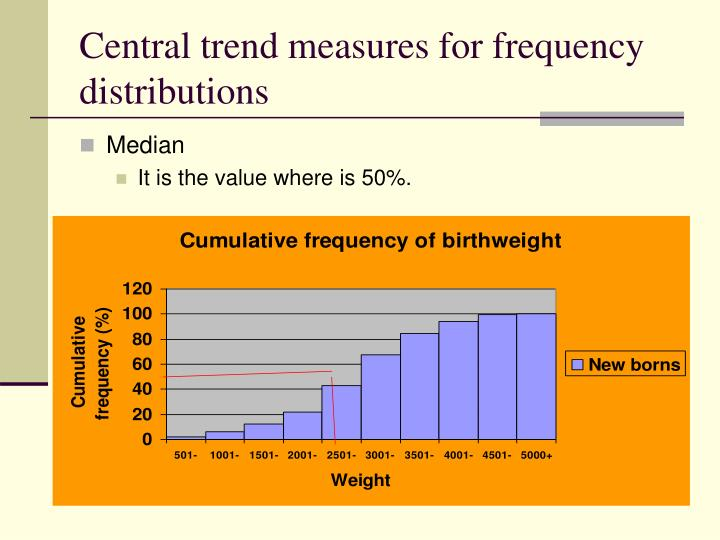 Central trend measures for frequency distributions