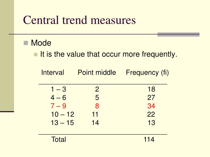 Central trend measures
