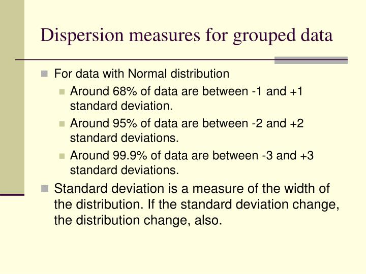 Dispersion measures for grouped data