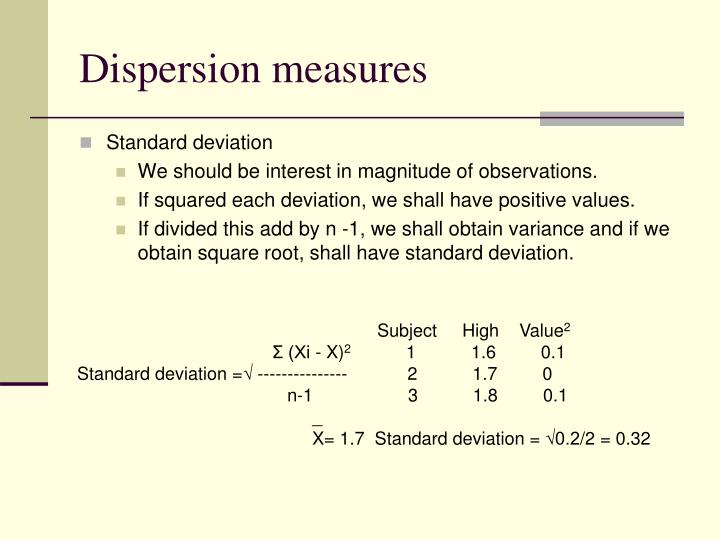 Dispersion measures